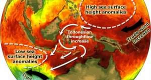 Ο Ινδικός Ωκεανός αποθηκεύει τη μεγαλύτερη ποσότητα θερμότητας στον πλανήτη