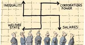 Το γράφημα...