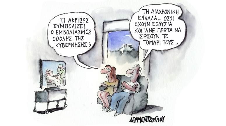 Συμβολισμός...
